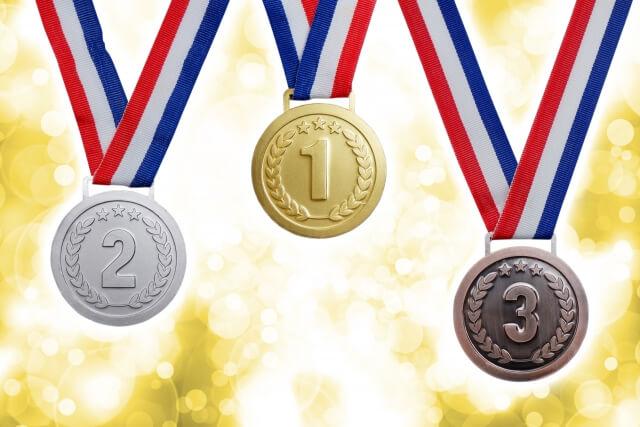 メダル獲得予想はオリンピック過去最高!